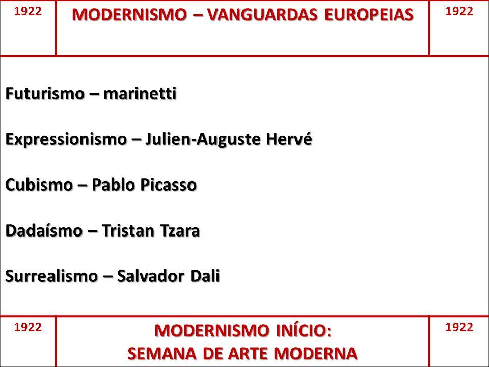 MODERNISMO – VANGUARDAS EUROPEIAS