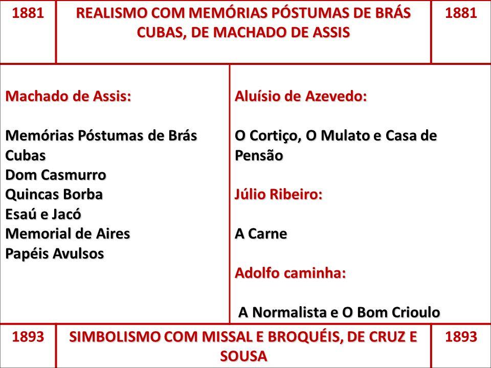 REALISMO COM MEMÓRIAS PÓSTUMAS DE BRÁS CUBAS, DE MACHADO DE ASSIS