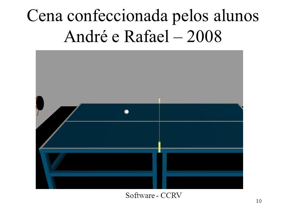 Cena confeccionada pelos alunos André e Rafael – 2008