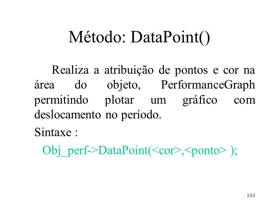 Método: DataPoint()