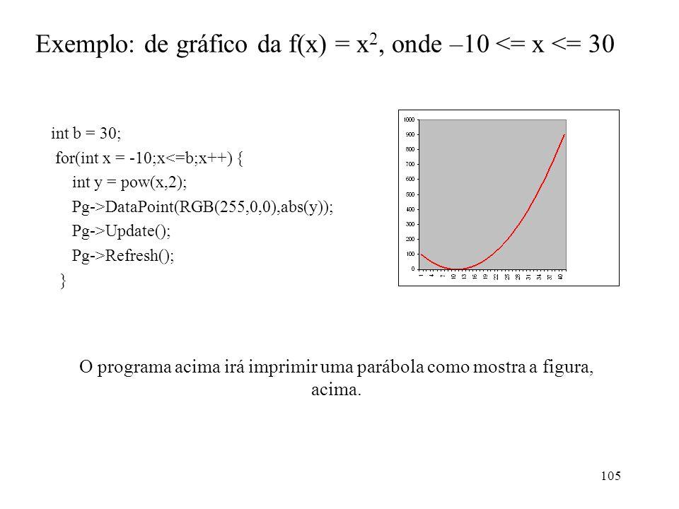 Exemplo: de gráfico da f(x) = x2, onde –10 <= x <= 30
