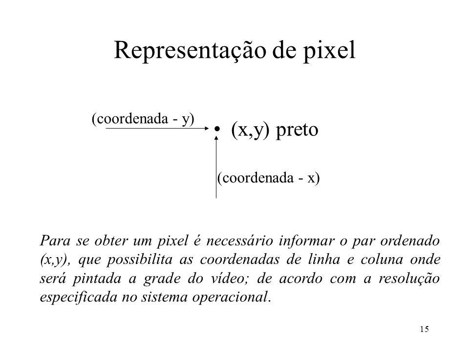 Representação de pixel