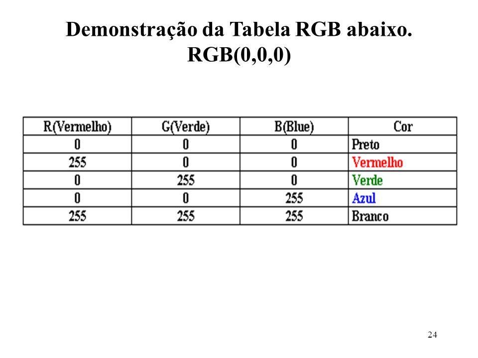 Demonstração da Tabela RGB abaixo. RGB(0,0,0)