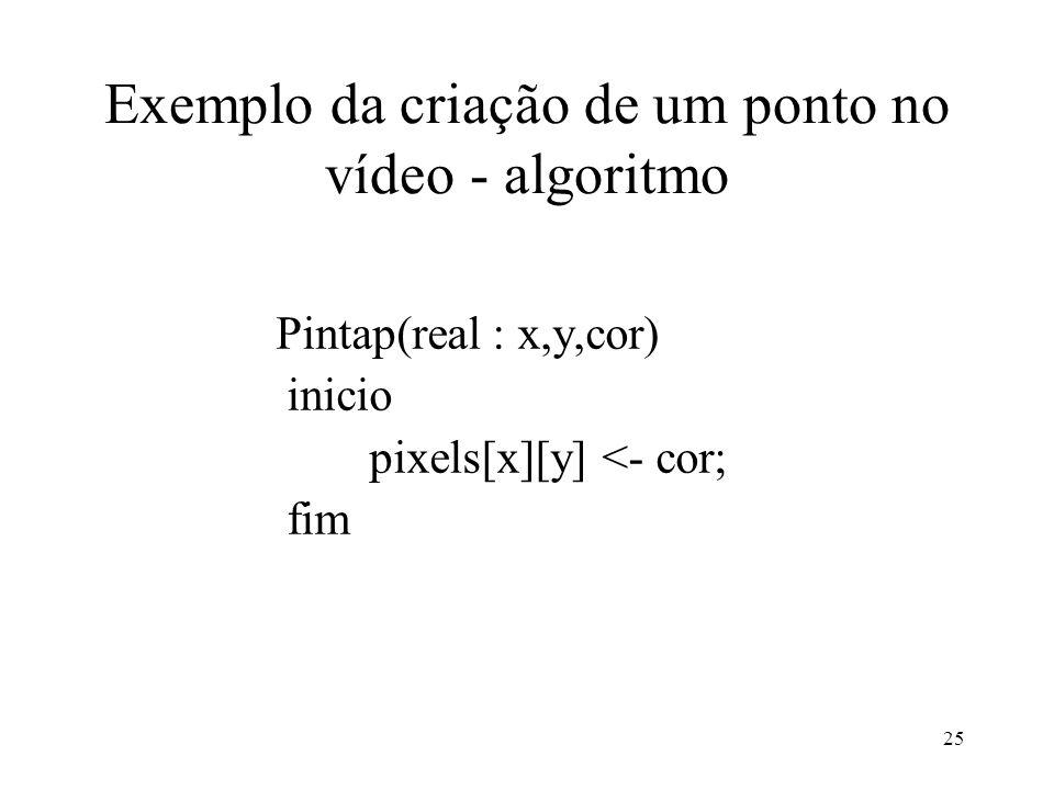 Exemplo da criação de um ponto no vídeo - algoritmo