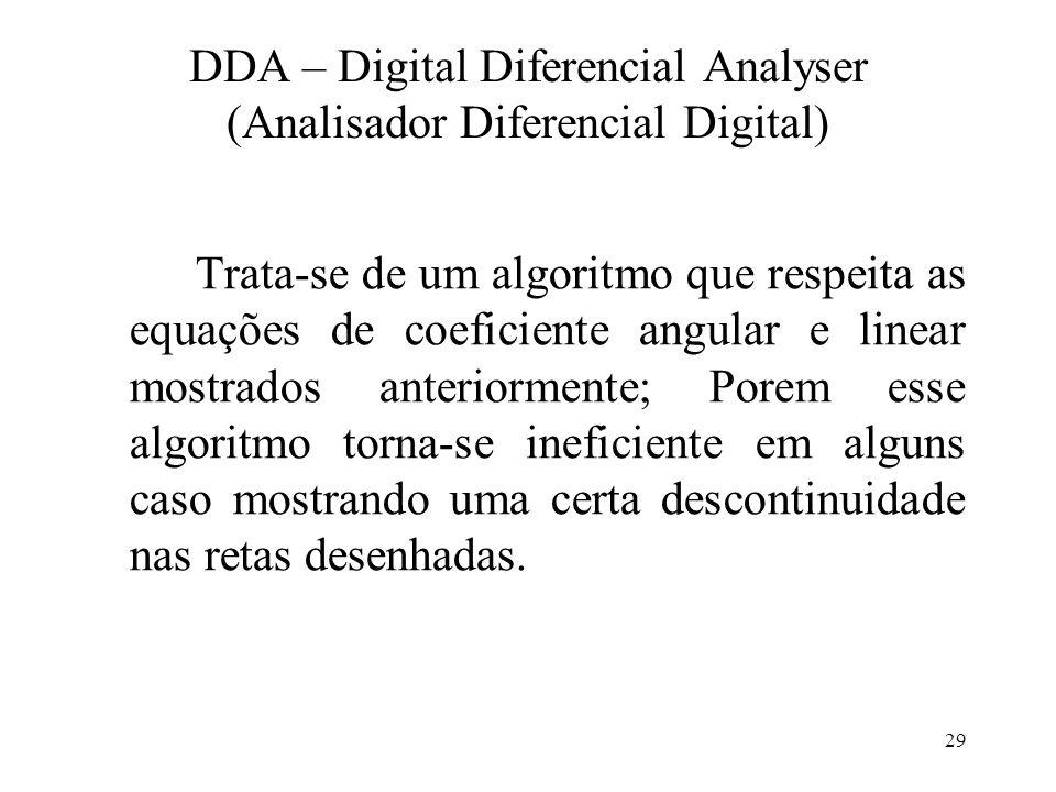 DDA – Digital Diferencial Analyser (Analisador Diferencial Digital)