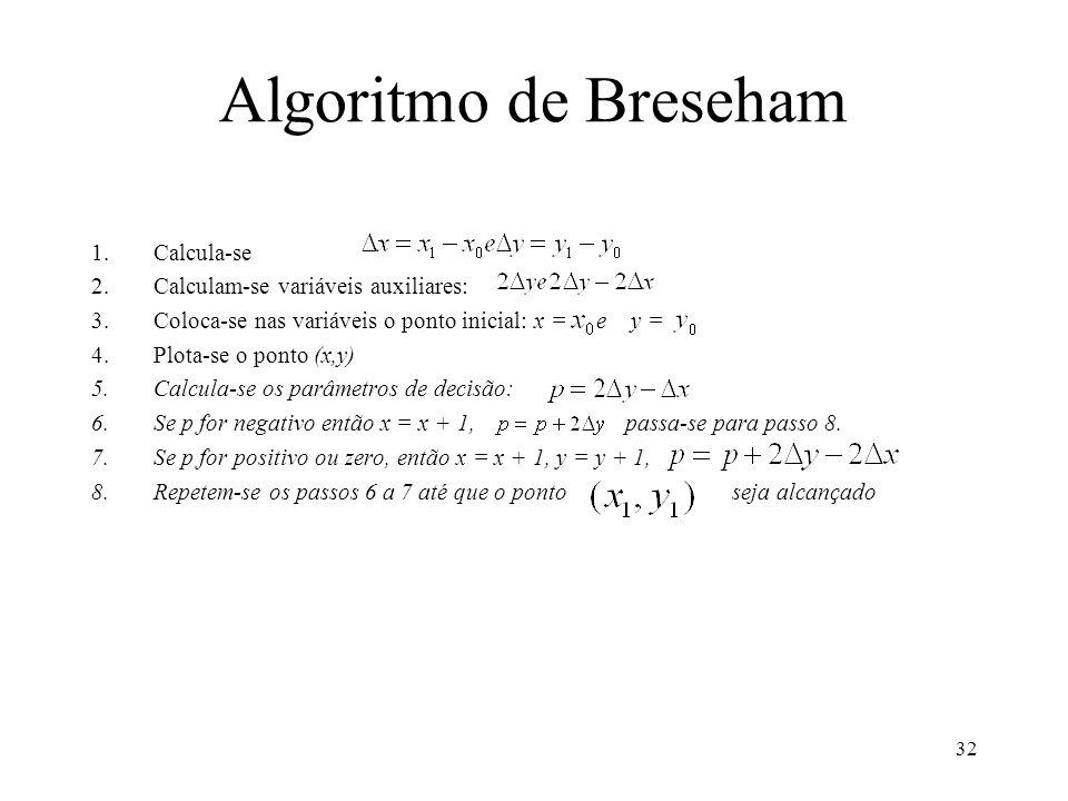 Algoritmo de Breseham Calcula-se Calculam-se variáveis auxiliares: