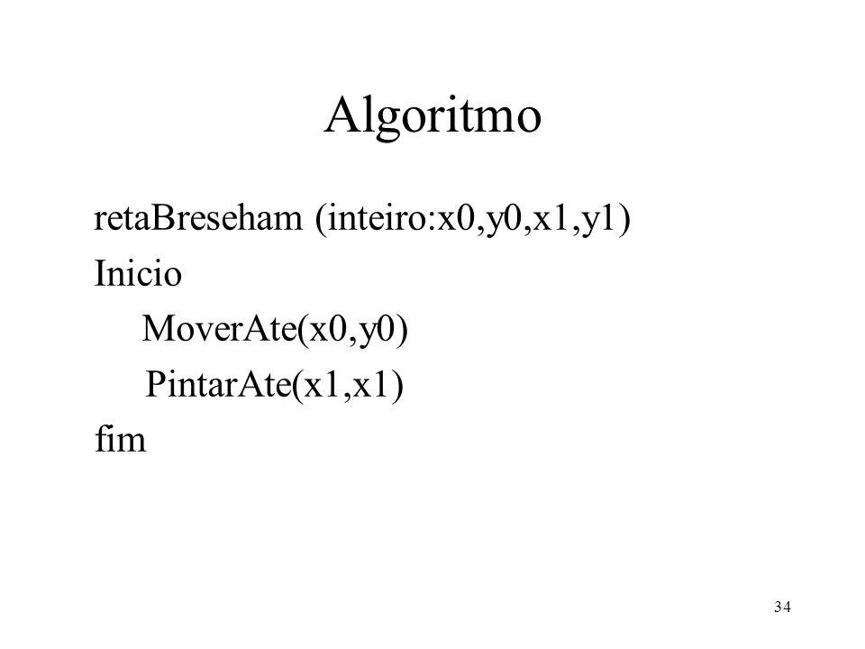 Algoritmo retaBreseham (inteiro:x0,y0,x1,y1) Inicio MoverAte(x0,y0)