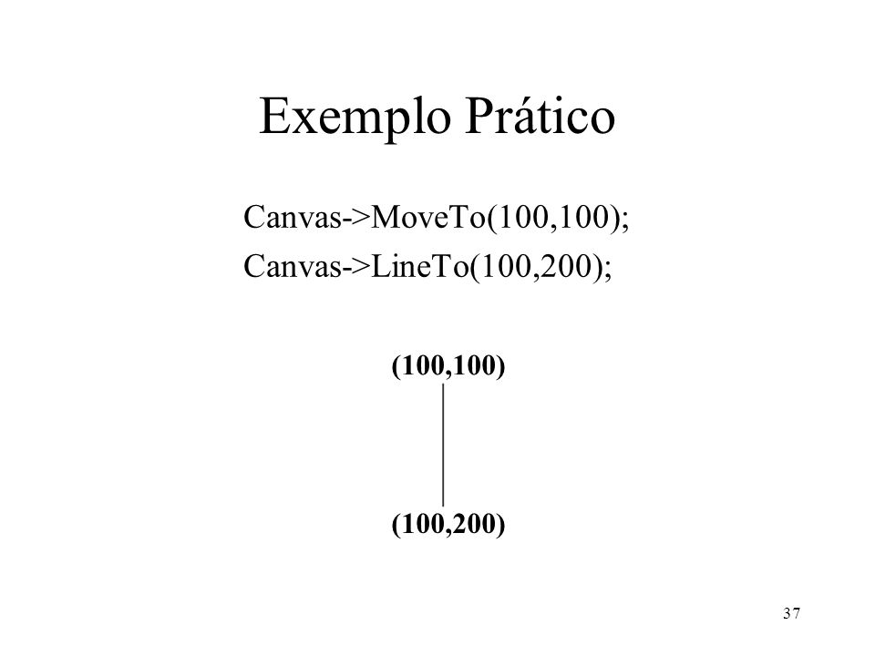 Exemplo Prático Canvas->MoveTo(100,100);