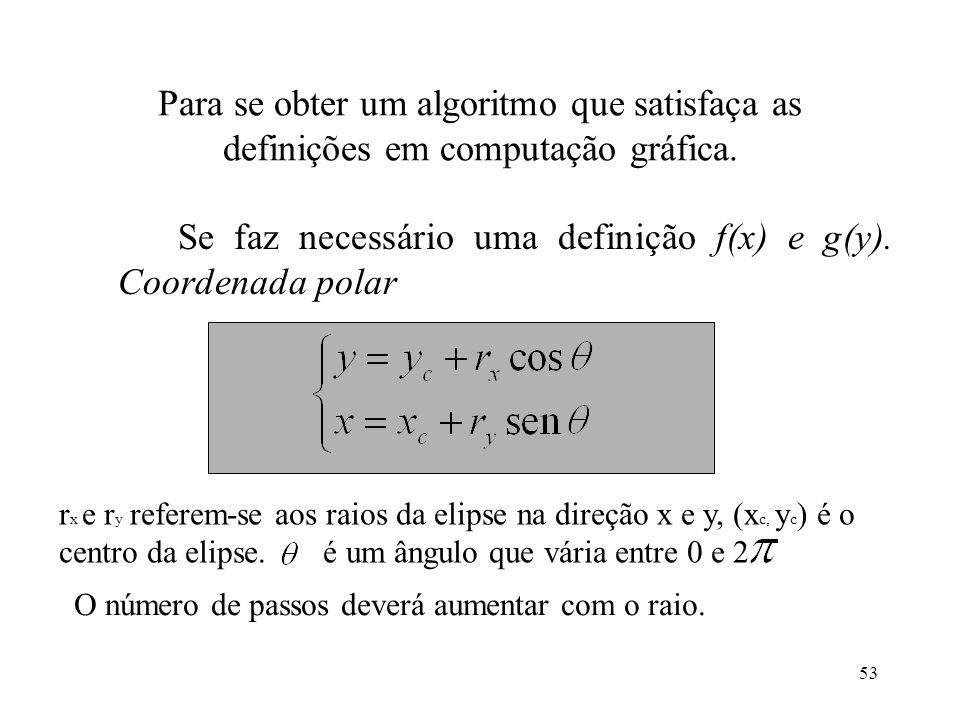 Se faz necessário uma definição f(x) e g(y). Coordenada polar