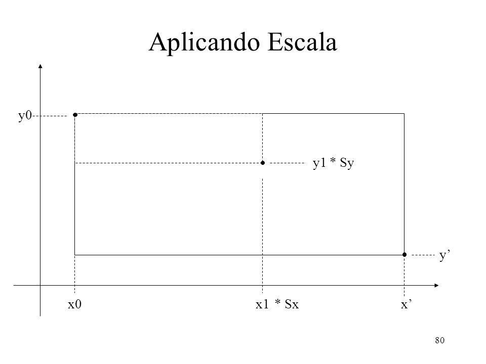 Aplicando Escala y0 y1 * Sy y' x0 x1 * Sx x'