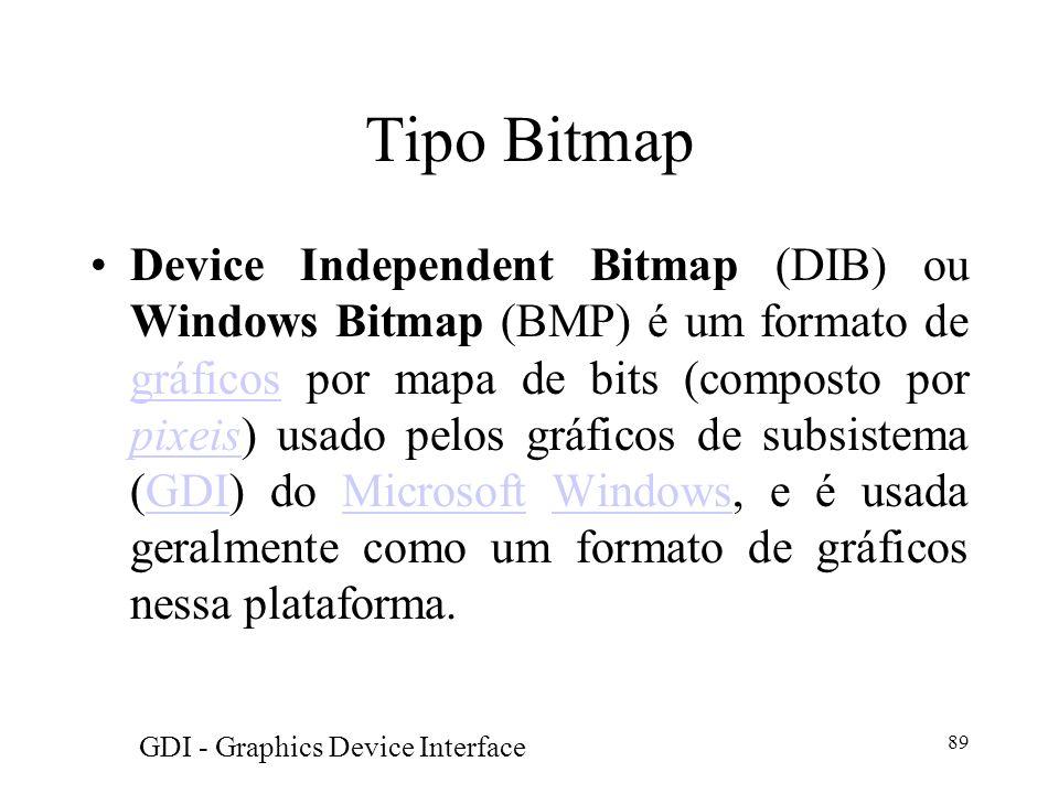Tipo Bitmap