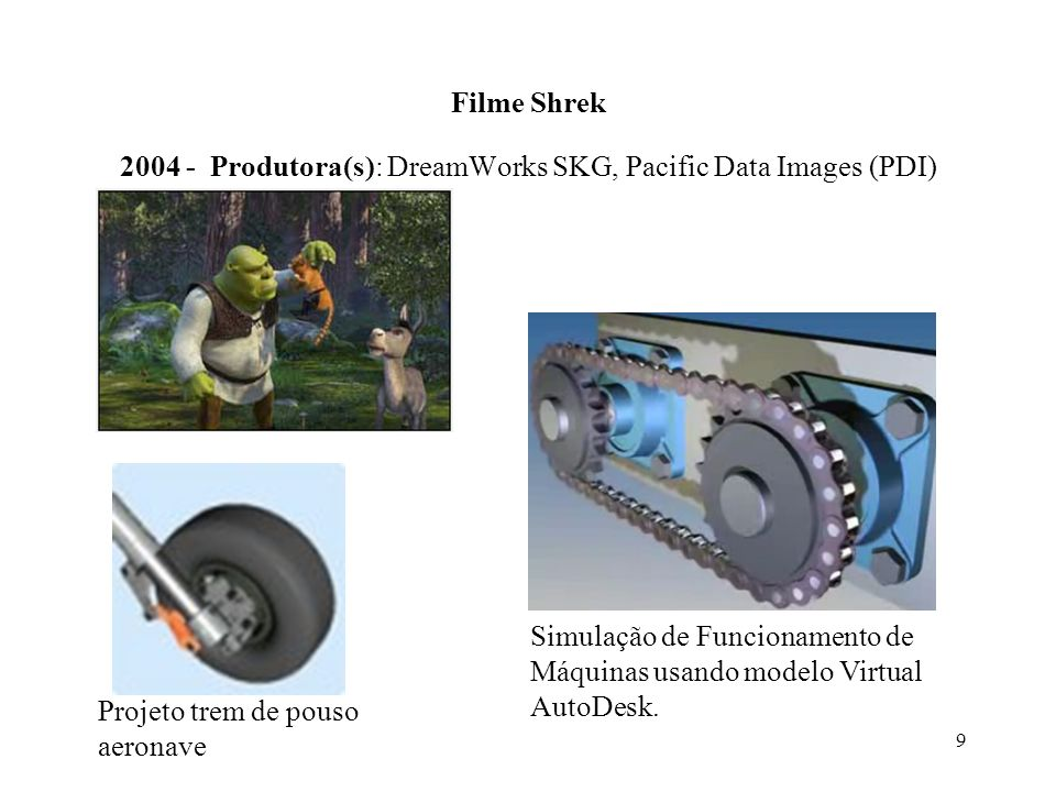 Filme Shrek 2004 - Produtora(s): DreamWorks SKG, Pacific Data Images (PDI)