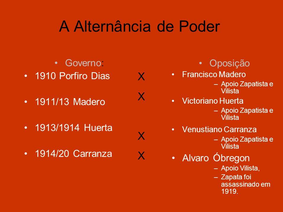 A Alternância de Poder X Governo: Oposição 1910 Porfiro Dias