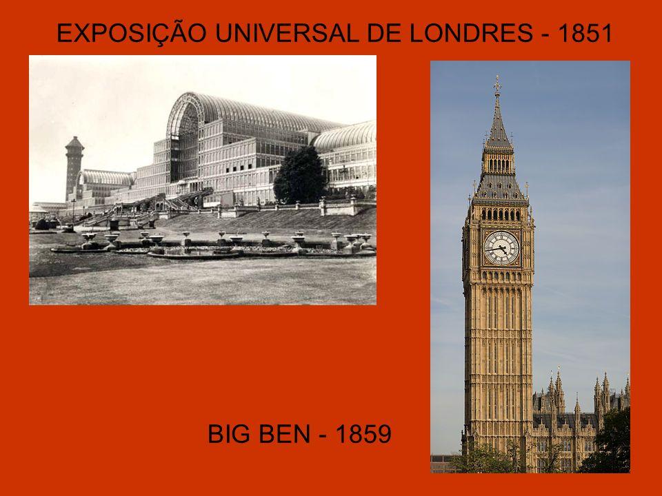 EXPOSIÇÃO UNIVERSAL DE LONDRES - 1851