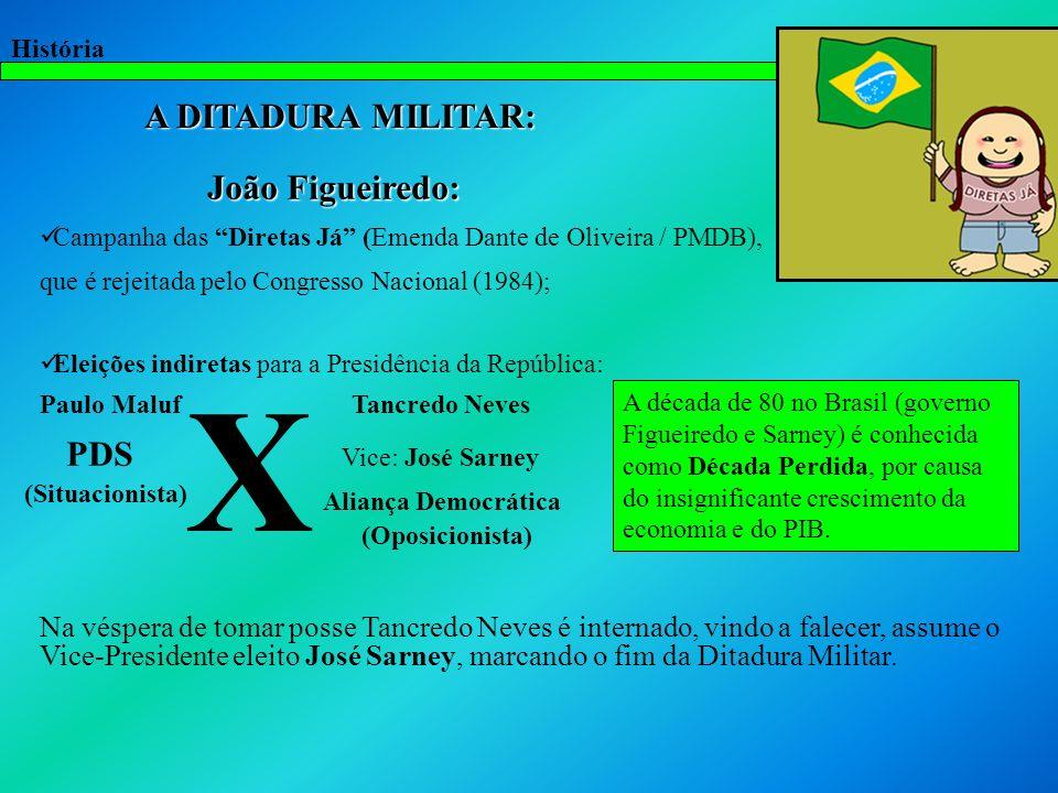X A DITADURA MILITAR: João Figueiredo: PDS Vice: José Sarney