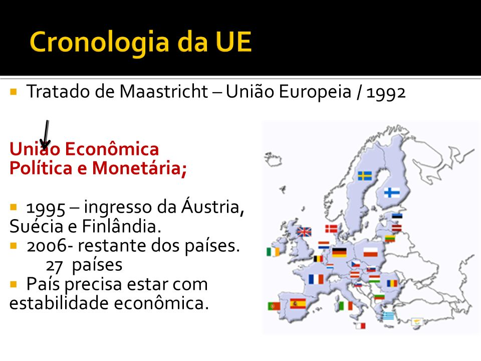 Cronologia da UE Tratado de Maastricht – União Europeia / 1992