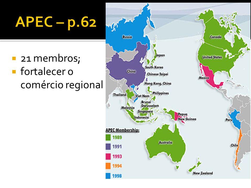 APEC – p.62 21 membros; fortalecer o comércio regional