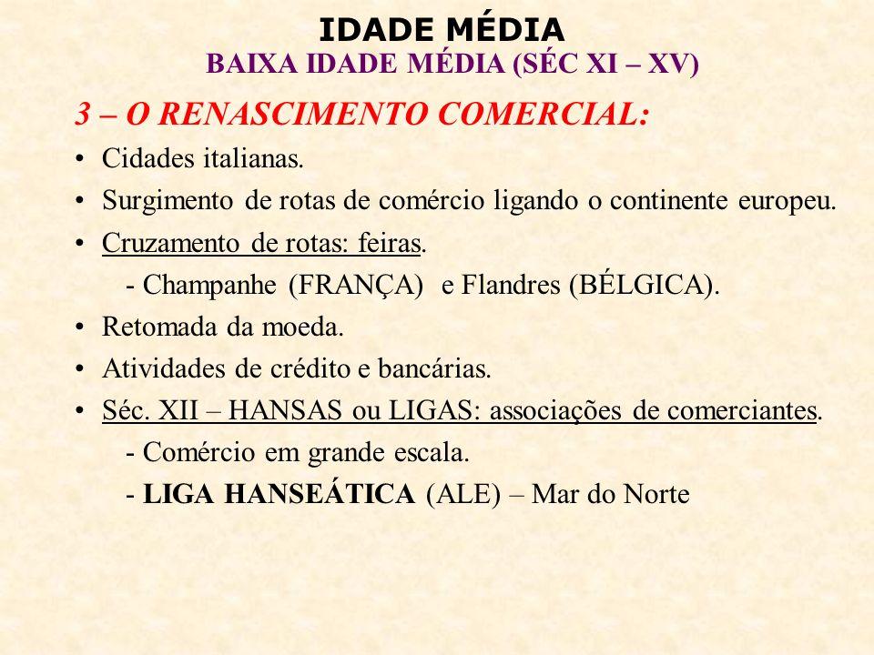 3 – O RENASCIMENTO COMERCIAL: