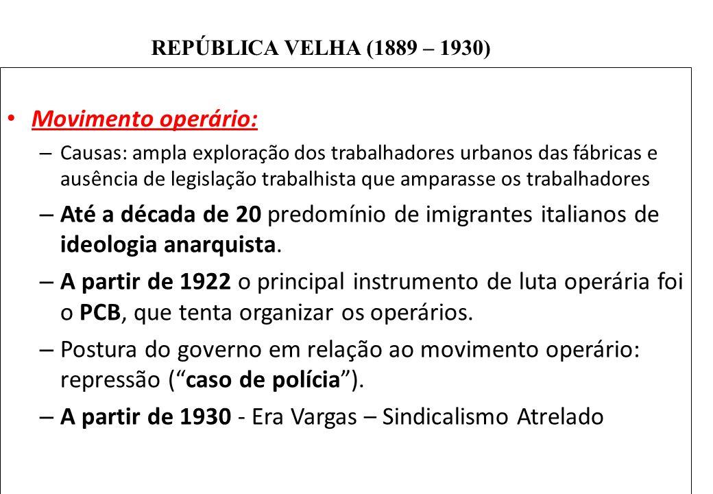 A partir de 1930 - Era Vargas – Sindicalismo Atrelado
