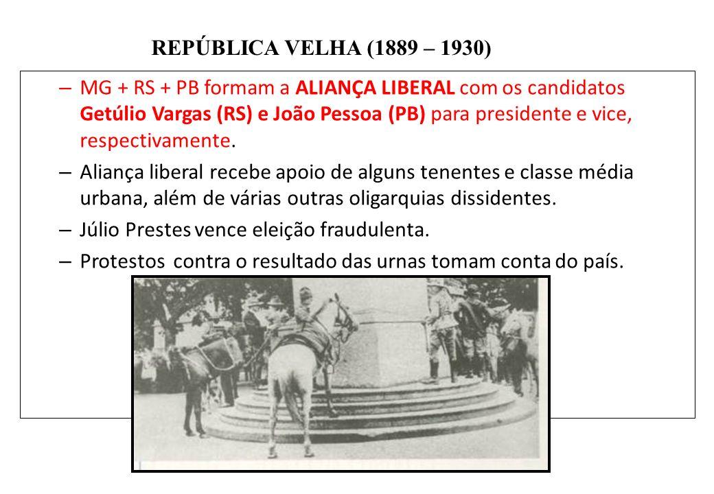 MG + RS + PB formam a ALIANÇA LIBERAL com os candidatos Getúlio Vargas (RS) e João Pessoa (PB) para presidente e vice, respectivamente.