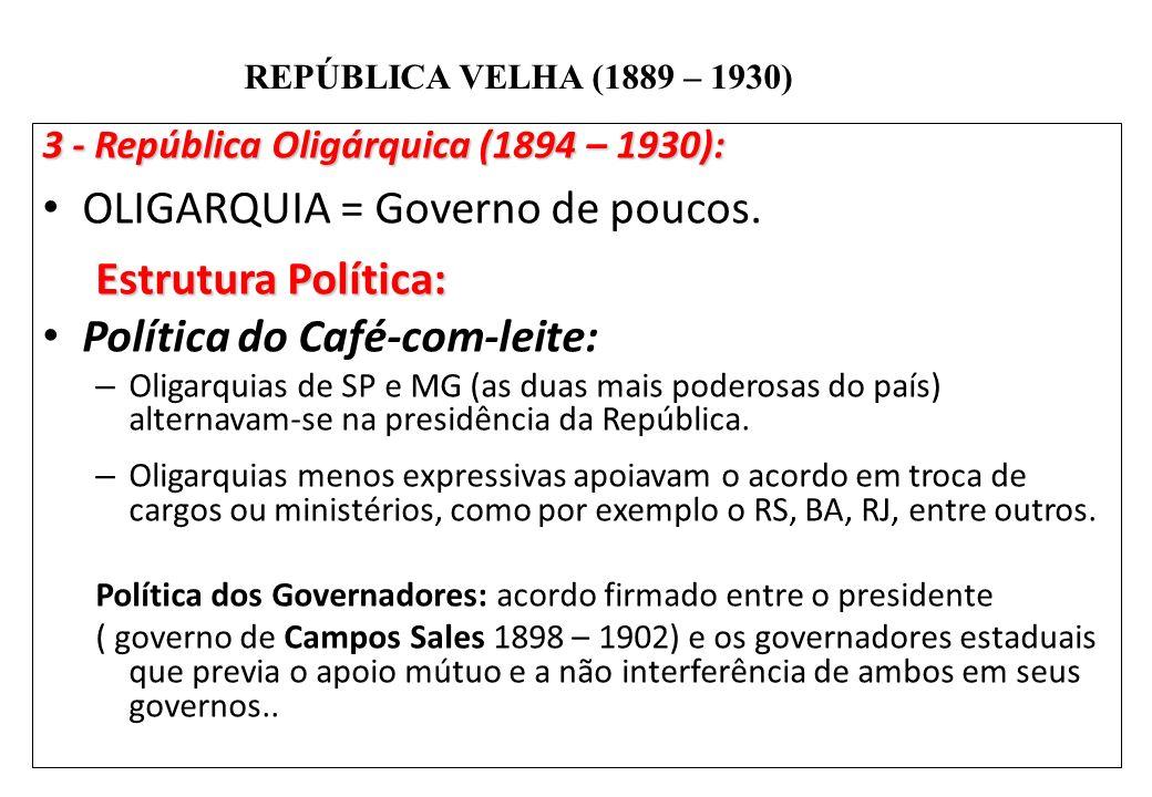 OLIGARQUIA = Governo de poucos. Estrutura Política: