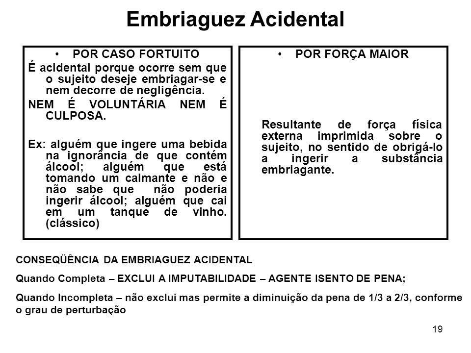 Embriaguez Acidental POR CASO FORTUITO