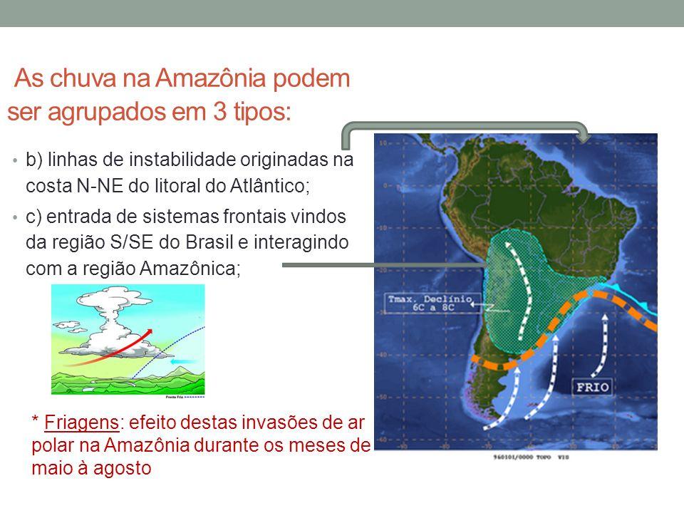 As chuva na Amazônia podem ser agrupados em 3 tipos: