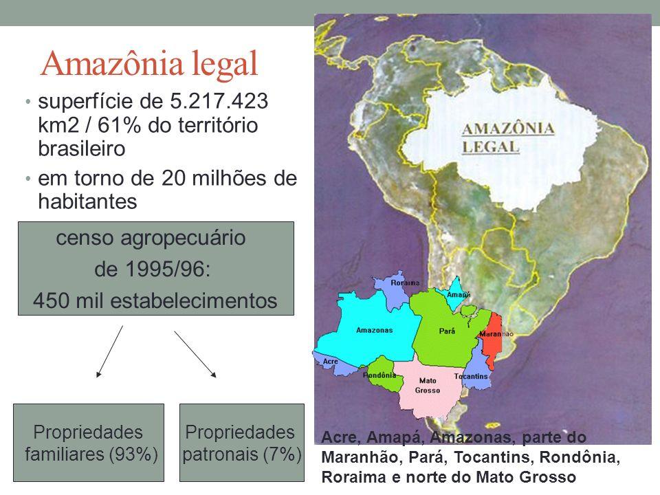 Amazônia legalsuperfície de 5.217.423 km2 / 61% do território brasileiro. em torno de 20 milhões de habitantes.
