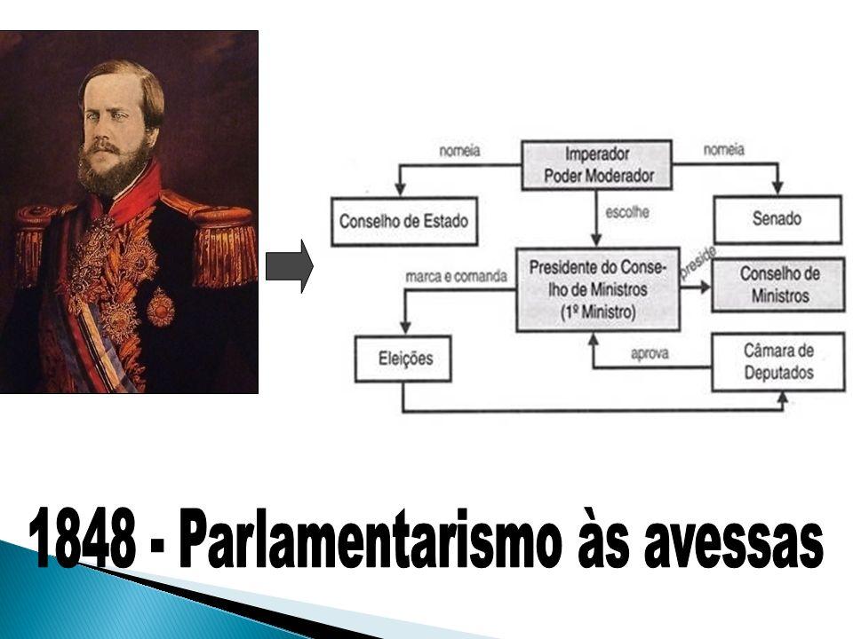 1848 - Parlamentarismo às avessas