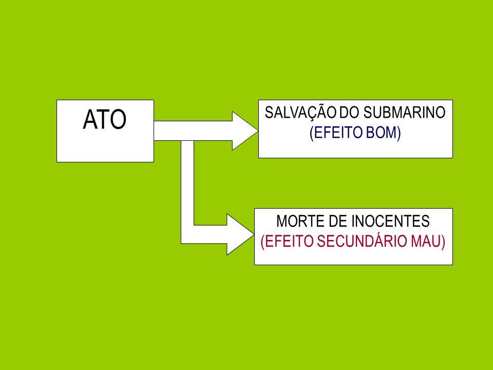 ATO SALVAÇÃO DO SUBMARINO (EFEITO BOM) MORTE DE INOCENTES