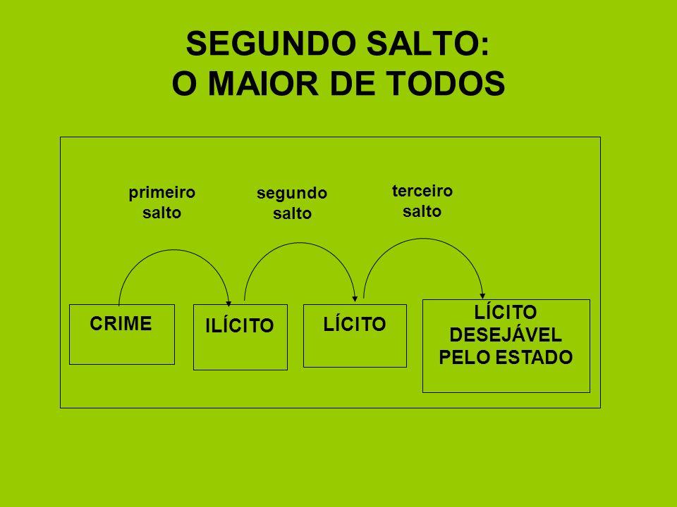 SEGUNDO SALTO: O MAIOR DE TODOS