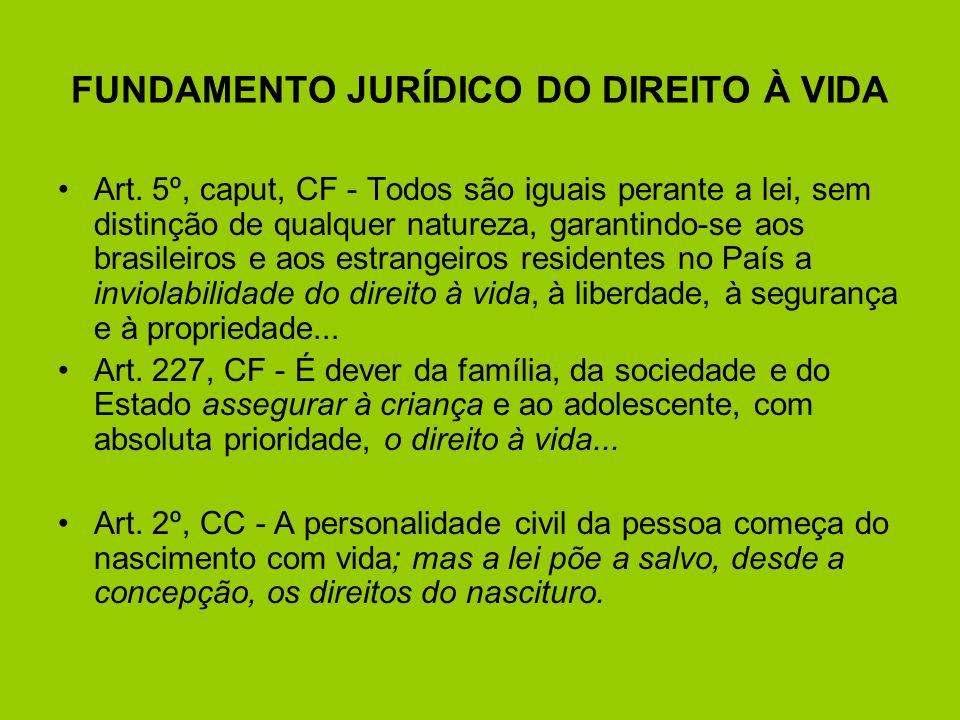 FUNDAMENTO JURÍDICO DO DIREITO À VIDA