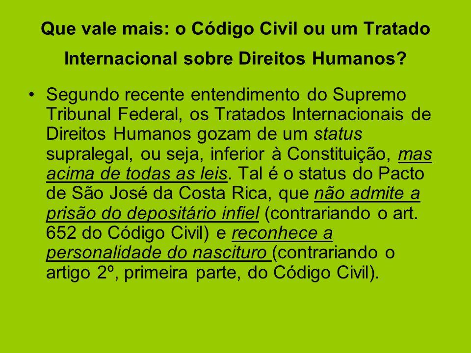 Que vale mais: o Código Civil ou um Tratado Internacional sobre Direitos Humanos