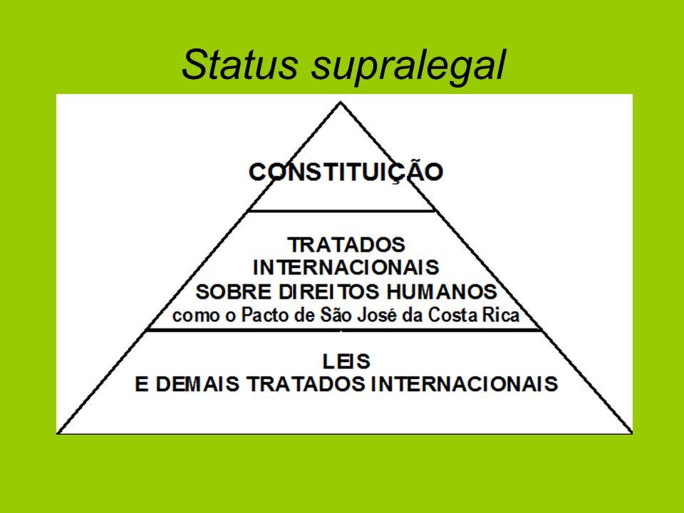 Status supralegal