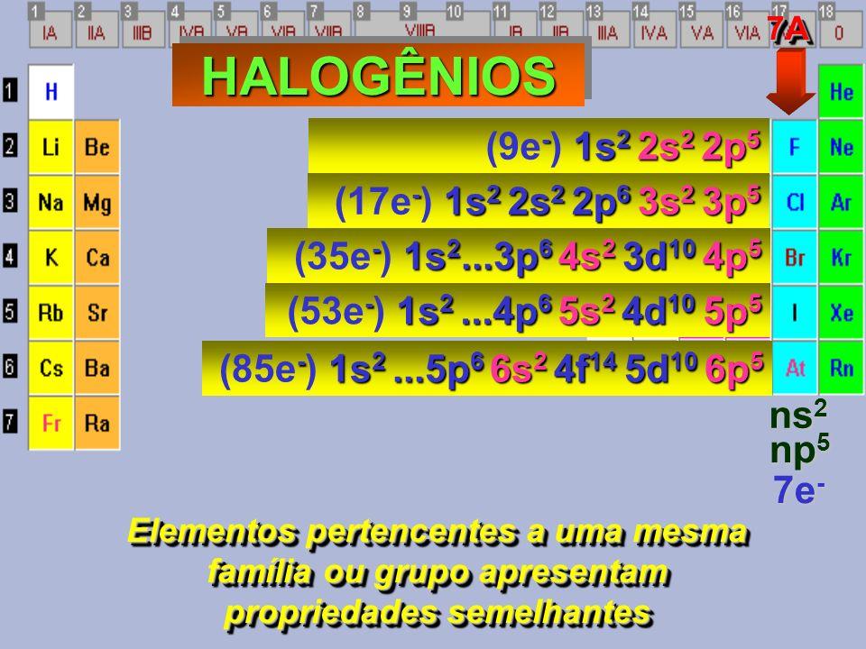 HALOGÊNIOS (9e-) 1s2 2s2 2p5 (17e-) 1s2 2s2 2p6 3s2 3p5