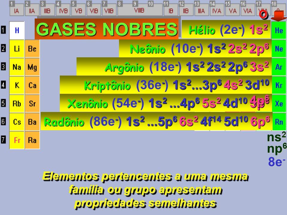 GASES NOBRES Argônio (18e-) 1s2 2s2 2p6 3s2 3p6 ns2 np6 8e- O