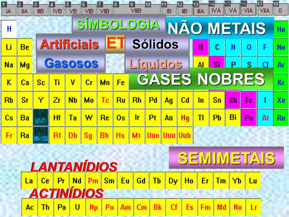 SEMIMETAIS NÃO METAIS GASES NOBRES NÃO METAIS GASES NOBRES SEMIMETAIS