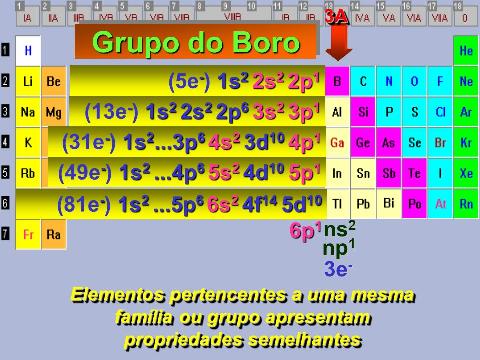 Grupo do Boro (5e-) 1s2 2s2 2p1 (13e-) 1s2 2s2 2p6 3s2 3p1