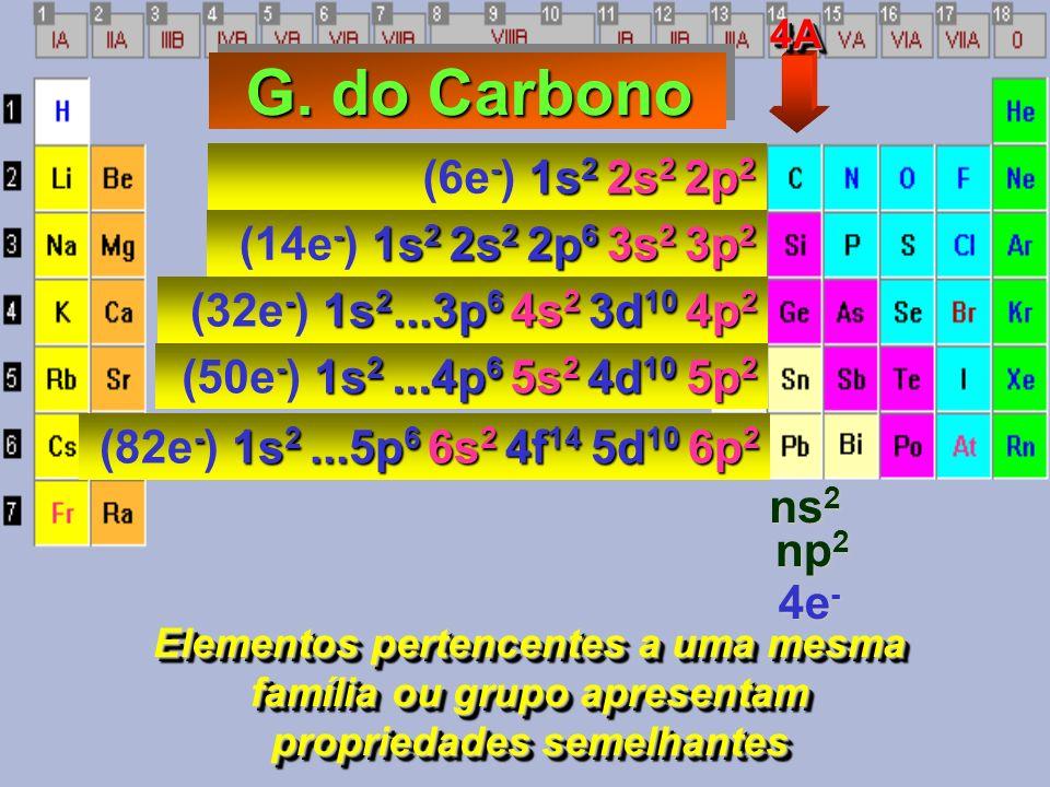 G. do Carbono (6e-) 1s2 2s2 2p2 (14e-) 1s2 2s2 2p6 3s2 3p2