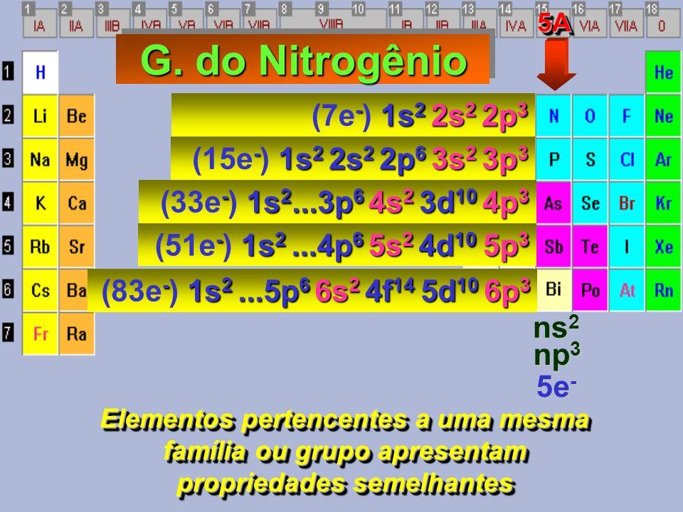 G. do Nitrogênio (7e-) 1s2 2s2 2p3 (15e-) 1s2 2s2 2p6 3s2 3p3