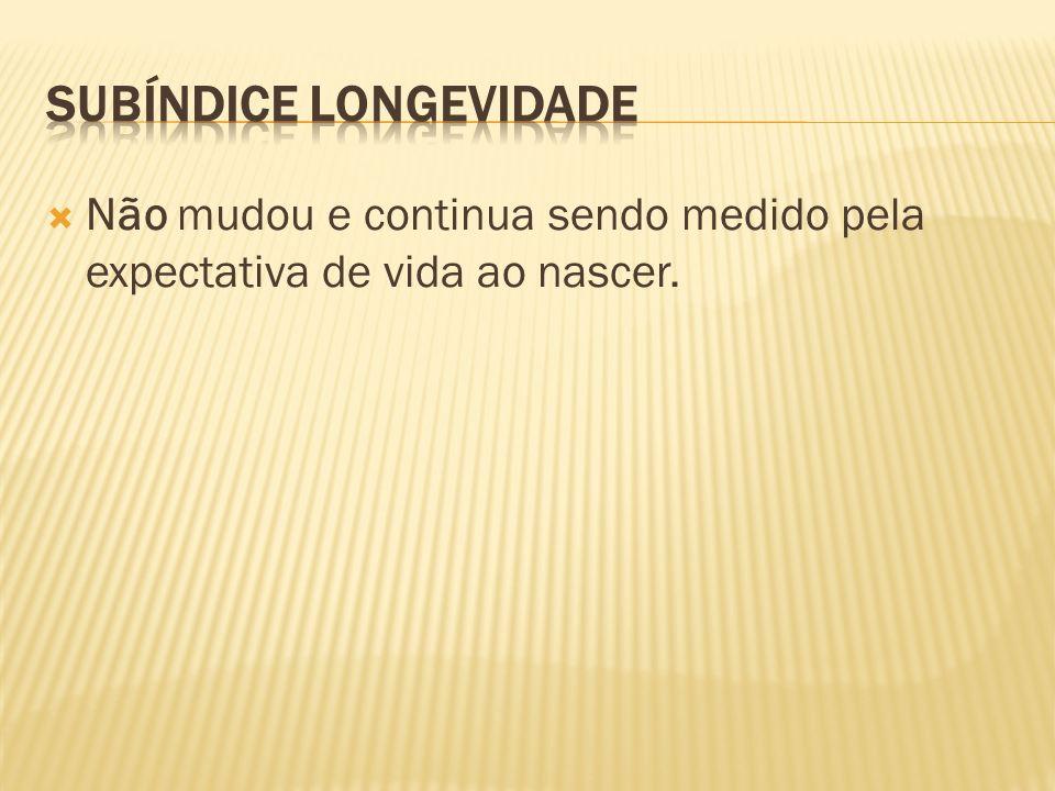 Subíndice longevidade