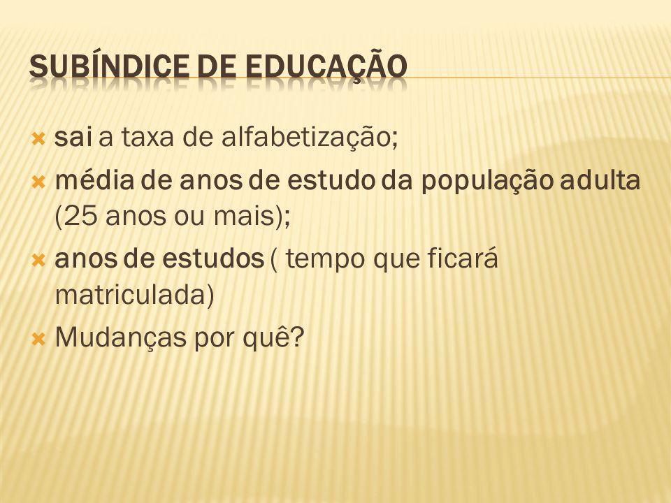 Subíndice de educação sai a taxa de alfabetização;