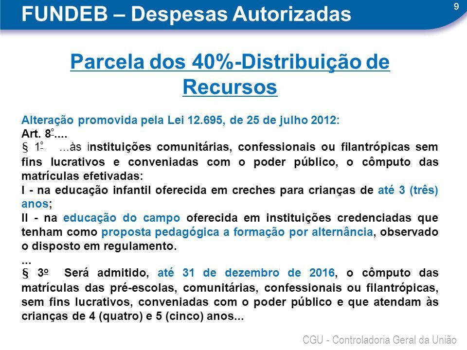 Parcela dos 40%-Distribuição de Recursos