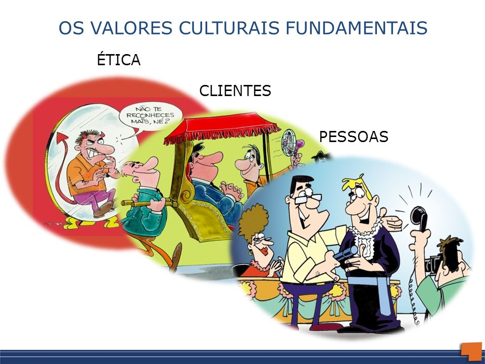 OS VALORES CULTURAIS FUNDAMENTAIS