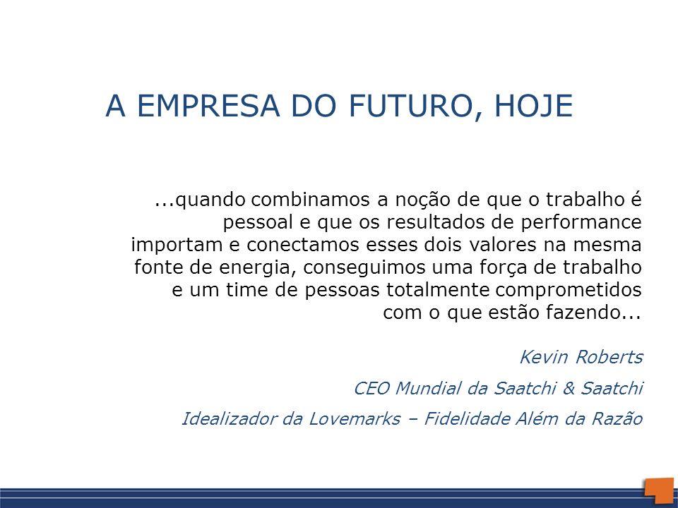 A EMPRESA DO FUTURO, HOJE