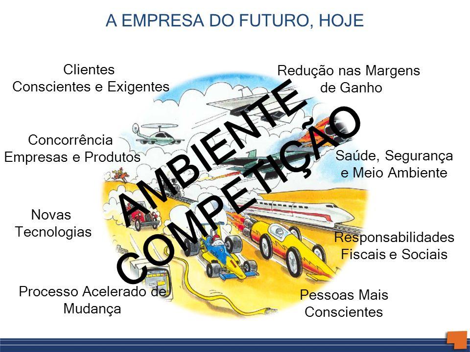 AMBIENTE COMPETIÇÃO A EMPRESA DO FUTURO, HOJE Clientes