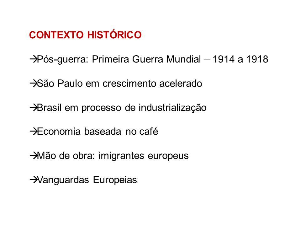 CONTEXTO HISTÓRICO Pós-guerra: Primeira Guerra Mundial – 1914 a 1918. São Paulo em crescimento acelerado.