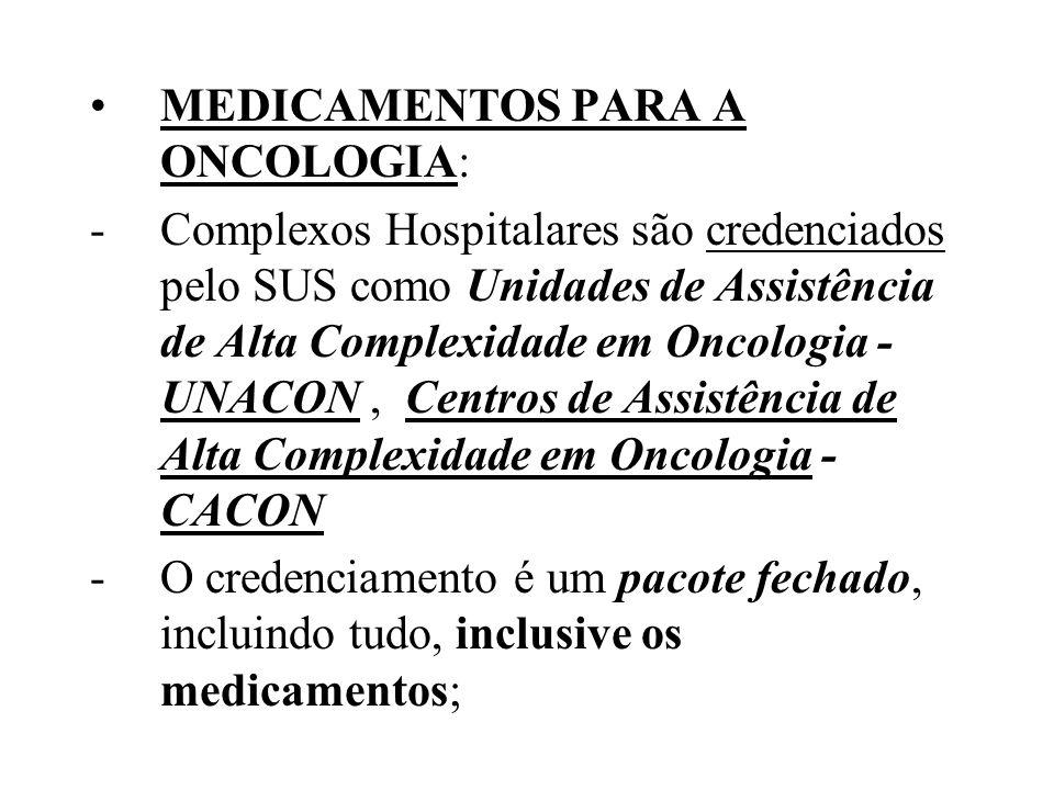 MEDICAMENTOS PARA A ONCOLOGIA: