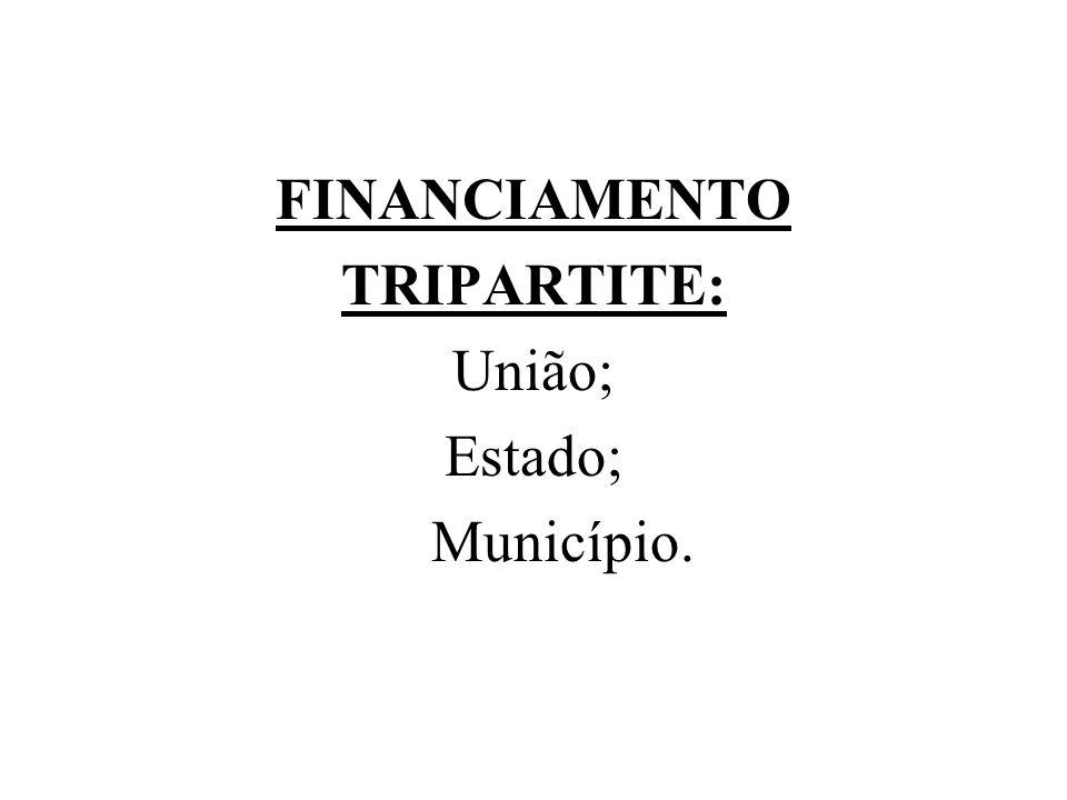 FINANCIAMENTO TRIPARTITE: União; Estado; Município.