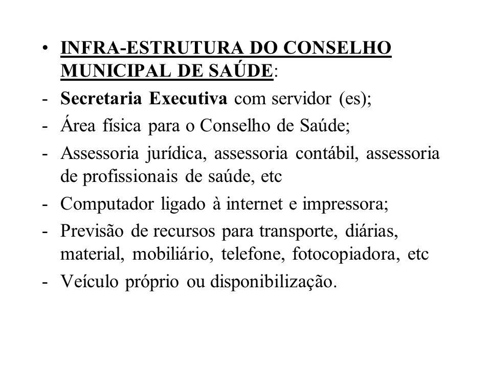 INFRA-ESTRUTURA DO CONSELHO MUNICIPAL DE SAÚDE: